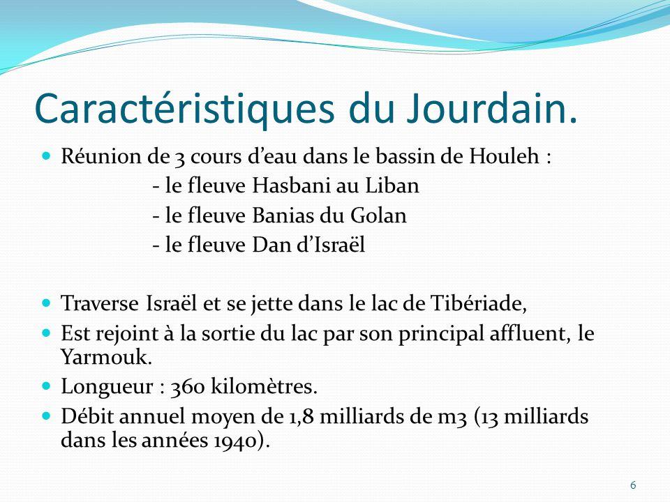 Caractéristiques du Jourdain.