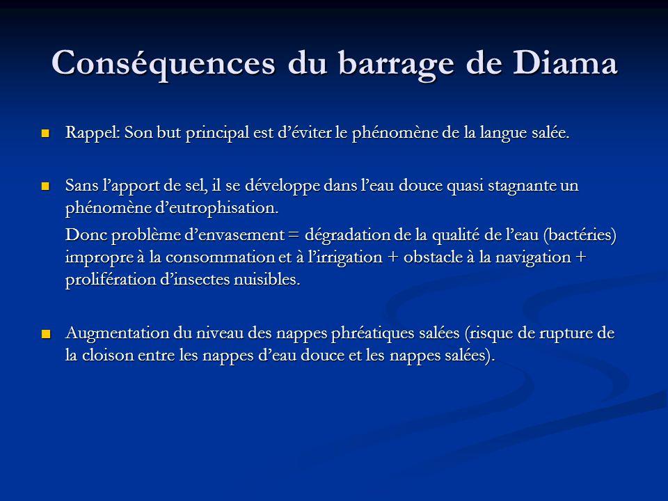 Conséquences du barrage de Diama