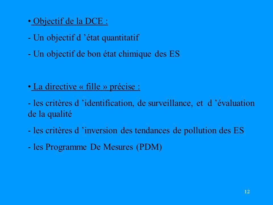 Objectif de la DCE : - Un objectif d 'état quantitatif. - Un objectif de bon état chimique des ES.