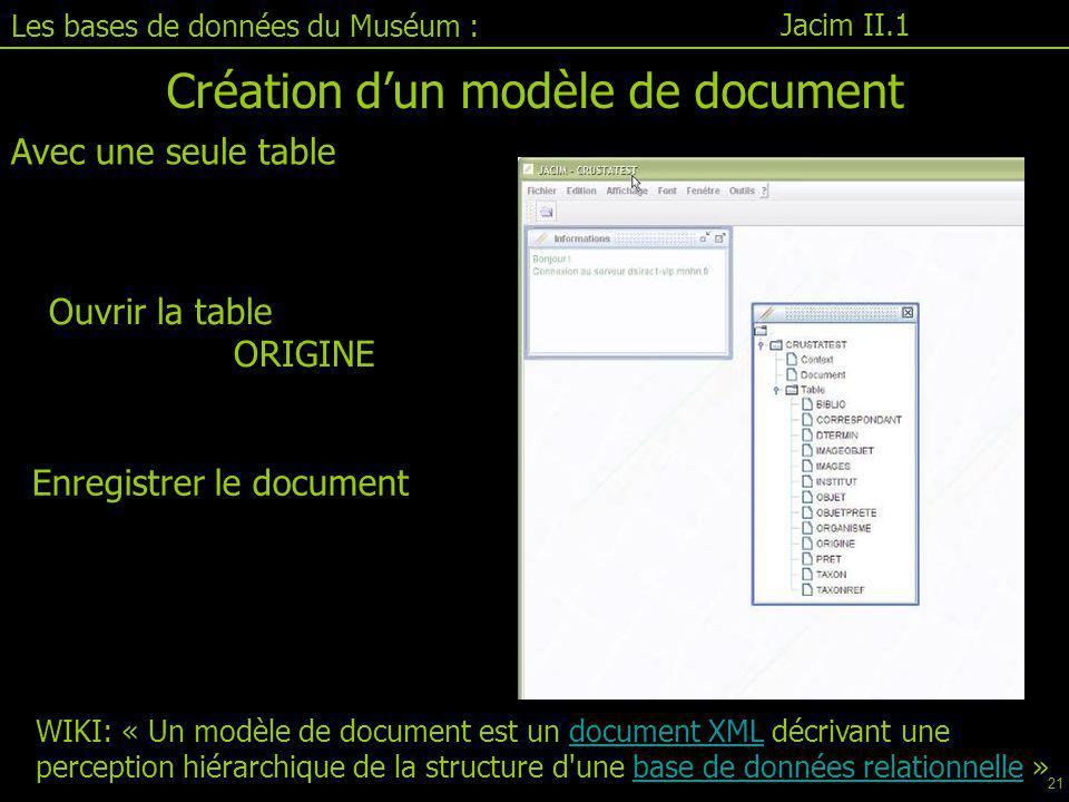 Création d'un modèle de document
