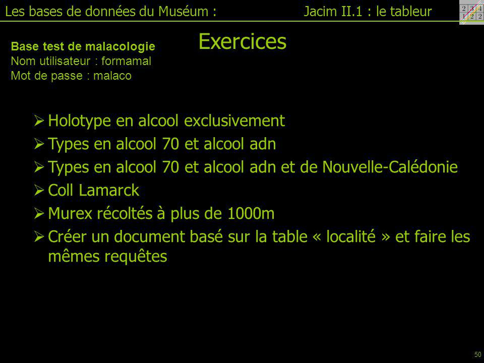 Exercices Holotype en alcool exclusivement