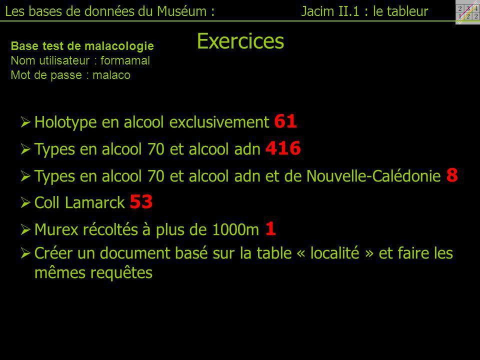 Exercices Holotype en alcool exclusivement 61