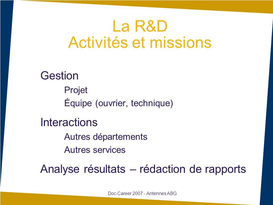 La R&D Activités et missions