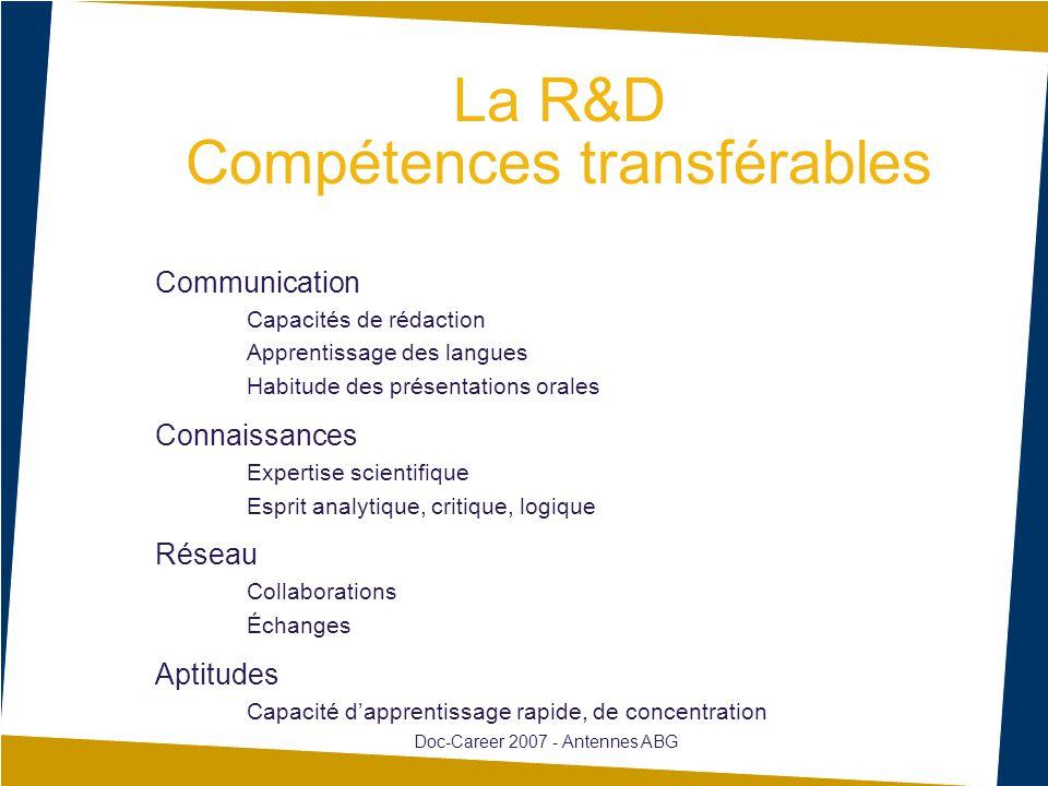 La R&D Compétences transférables