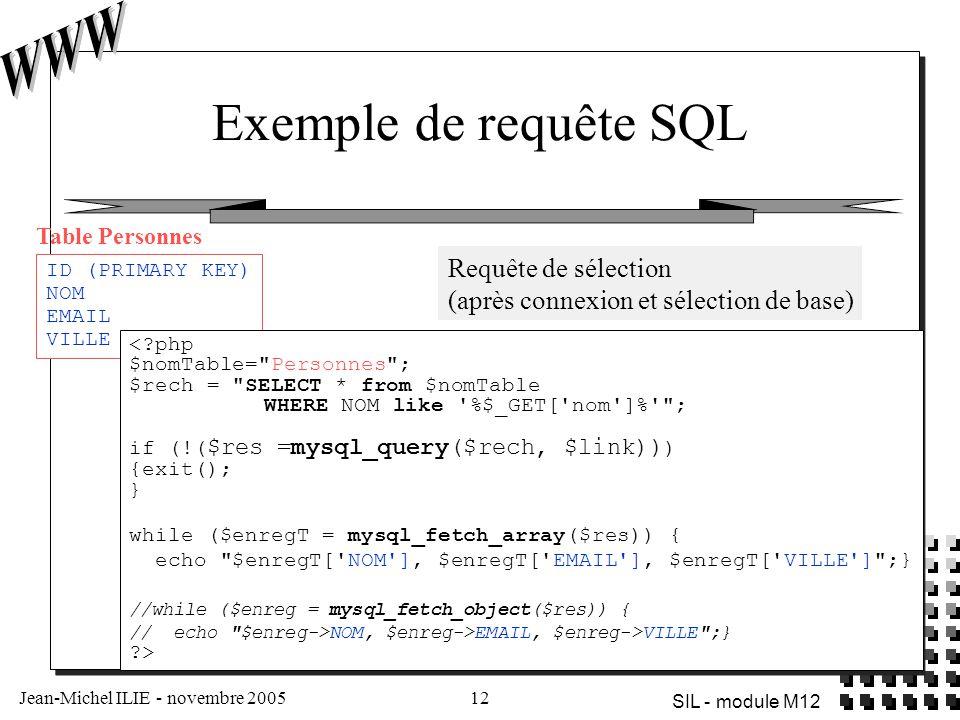 Exemple de requête SQL Requête de sélection