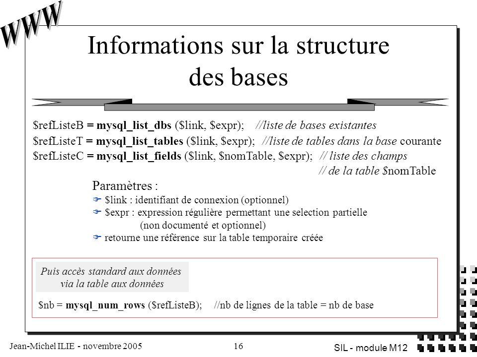 Informations sur la structure des bases