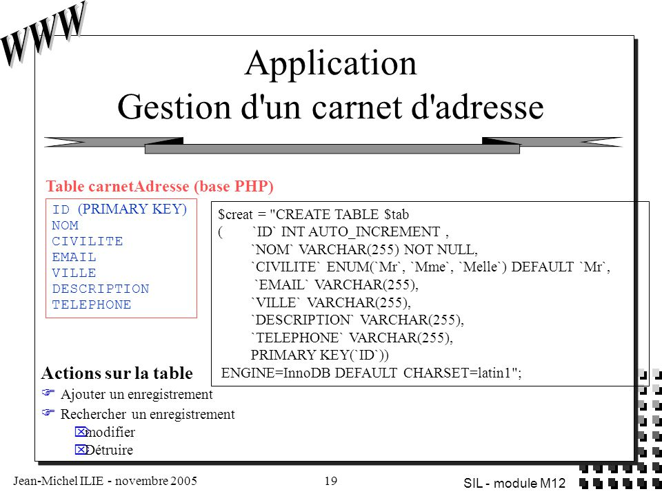 Application Gestion d un carnet d adresse