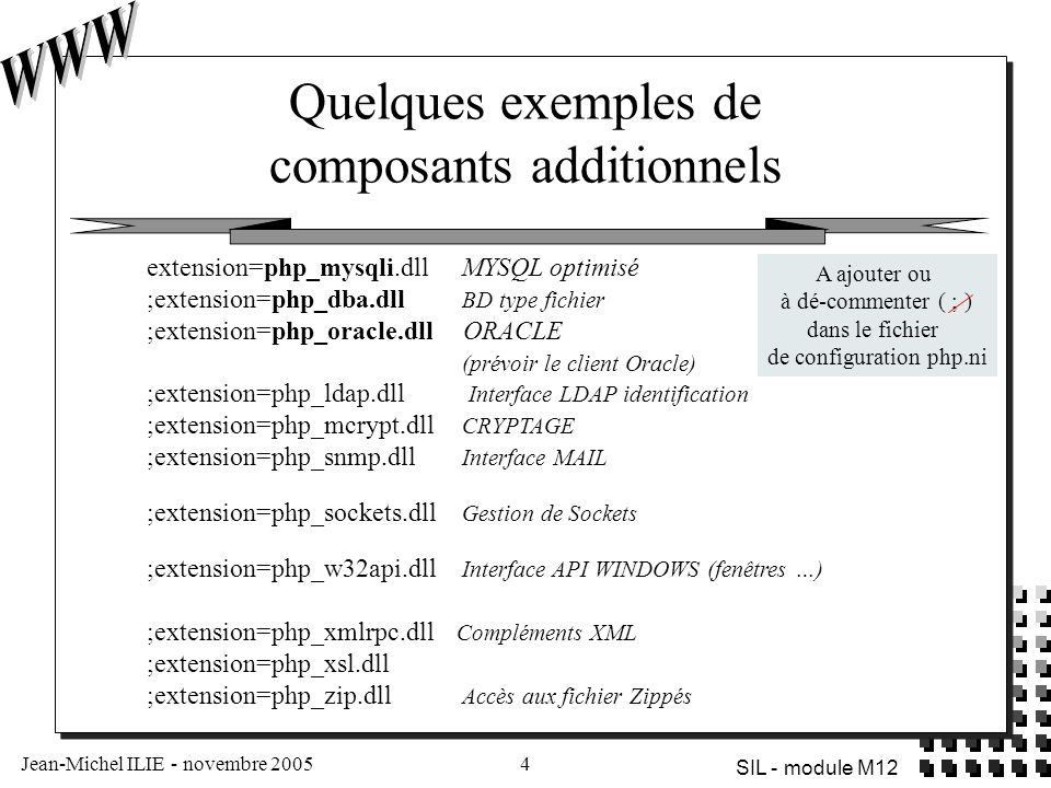 Quelques exemples de composants additionnels