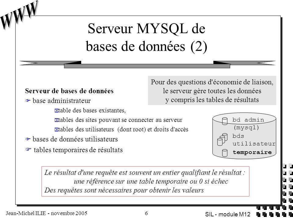 Serveur MYSQL de bases de données (2)
