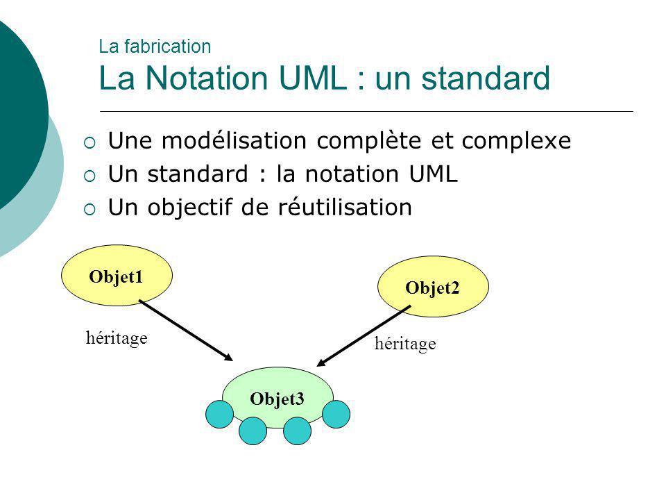 Une modélisation complète et complexe Un standard : la notation UML