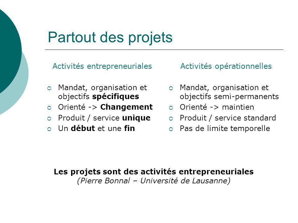 Partout des projets Activités entrepreneuriales