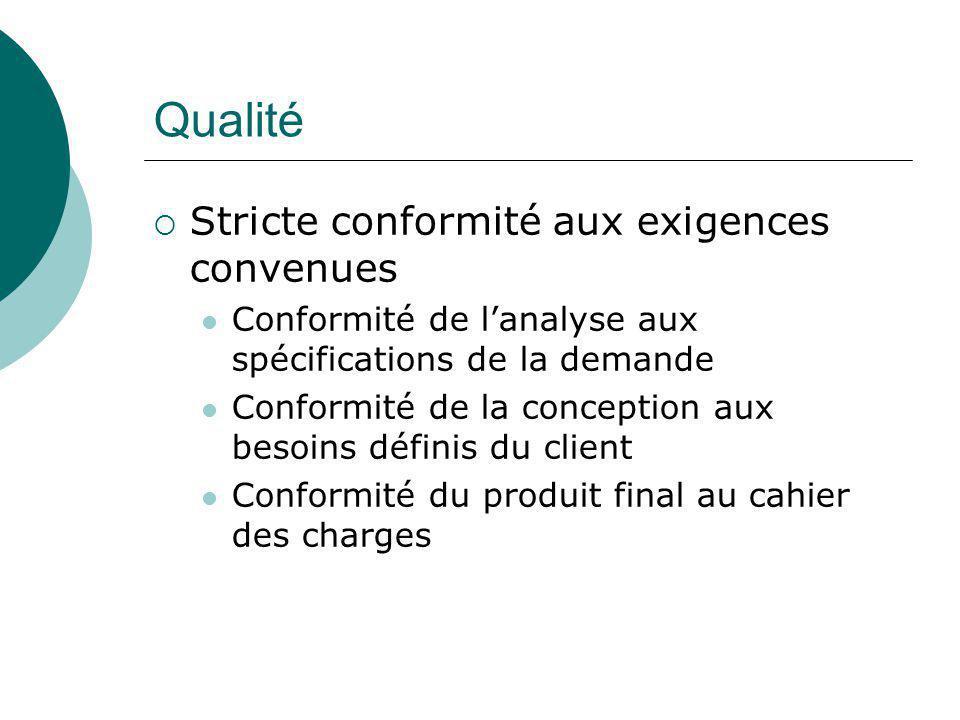 Qualité Stricte conformité aux exigences convenues