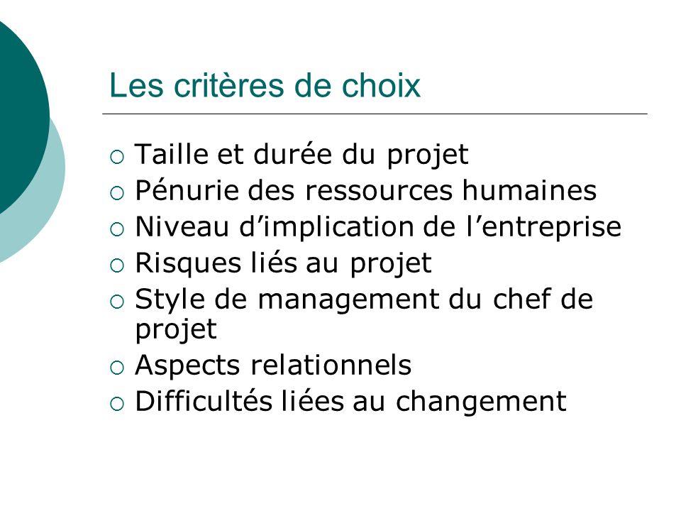 Les critères de choix Taille et durée du projet