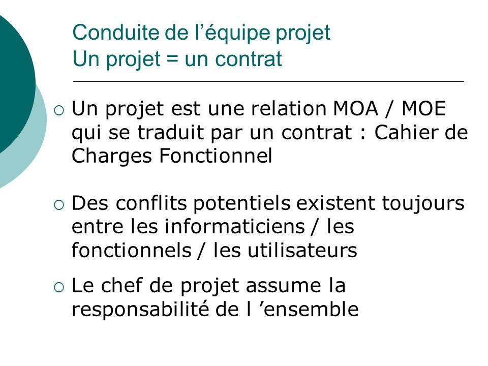 Conduite de l'équipe projet Un projet = un contrat