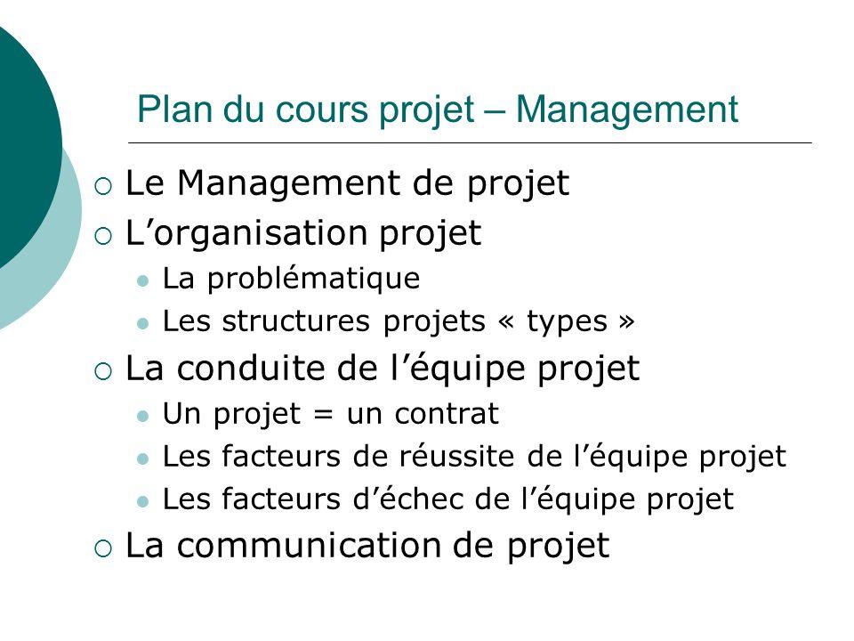 Plan du cours projet – Management