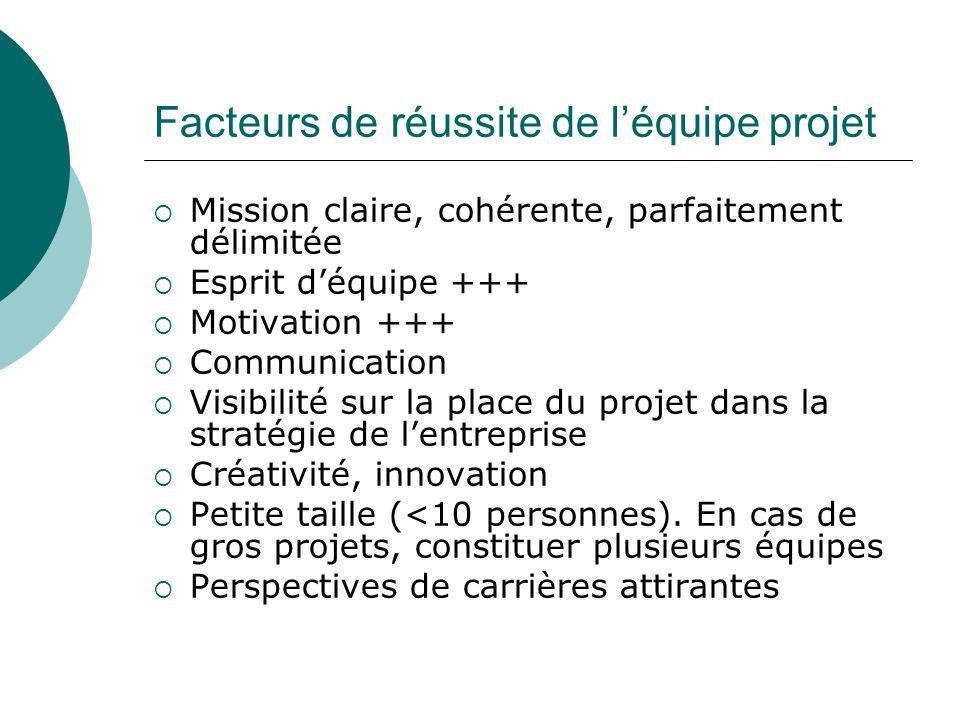 Facteurs de réussite de l'équipe projet