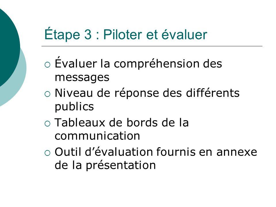Étape 3 : Piloter et évaluer
