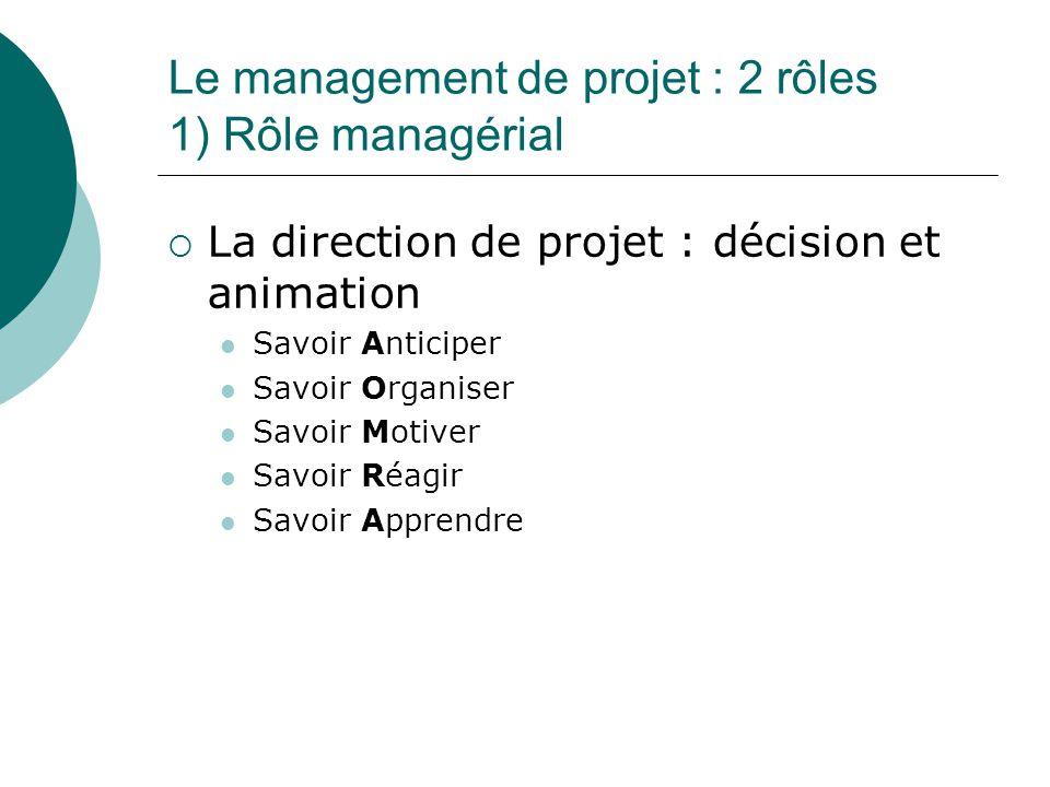 Le management de projet : 2 rôles 1) Rôle managérial