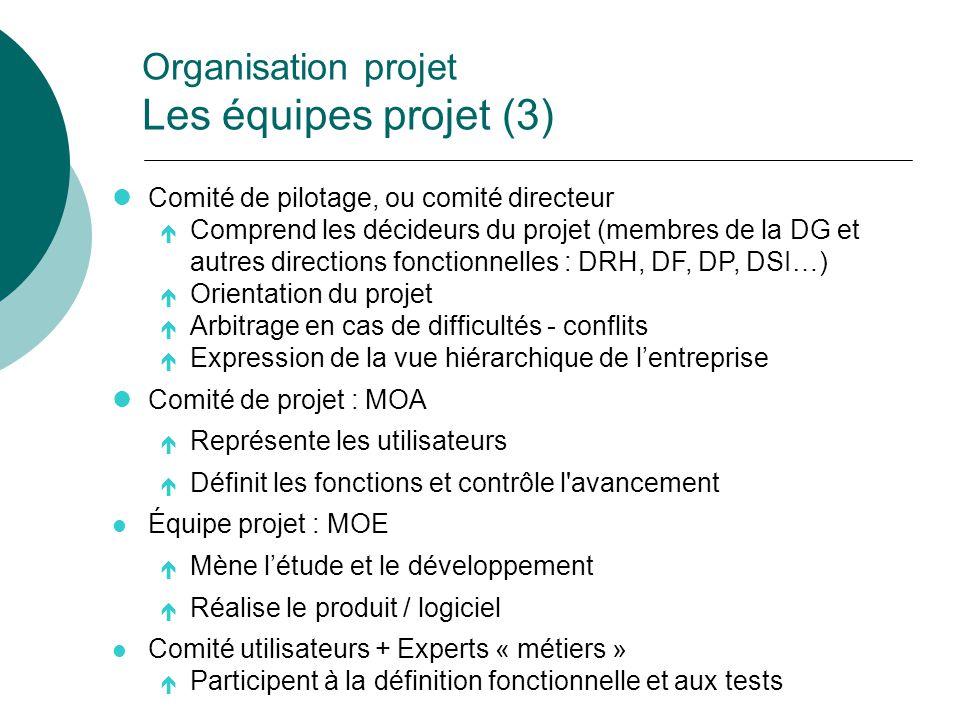 Organisation projet Les équipes projet (3)