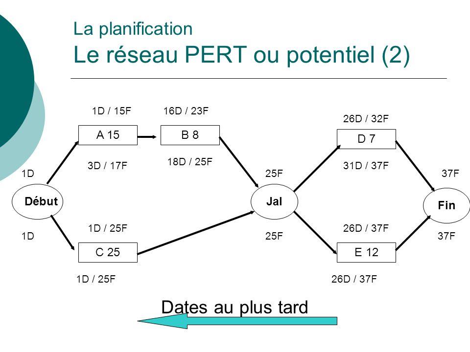 La planification Le réseau PERT ou potentiel (2)