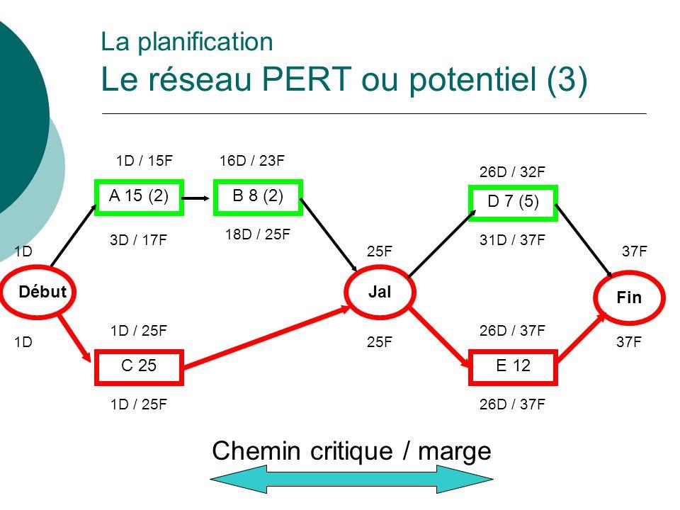 La planification Le réseau PERT ou potentiel (3)