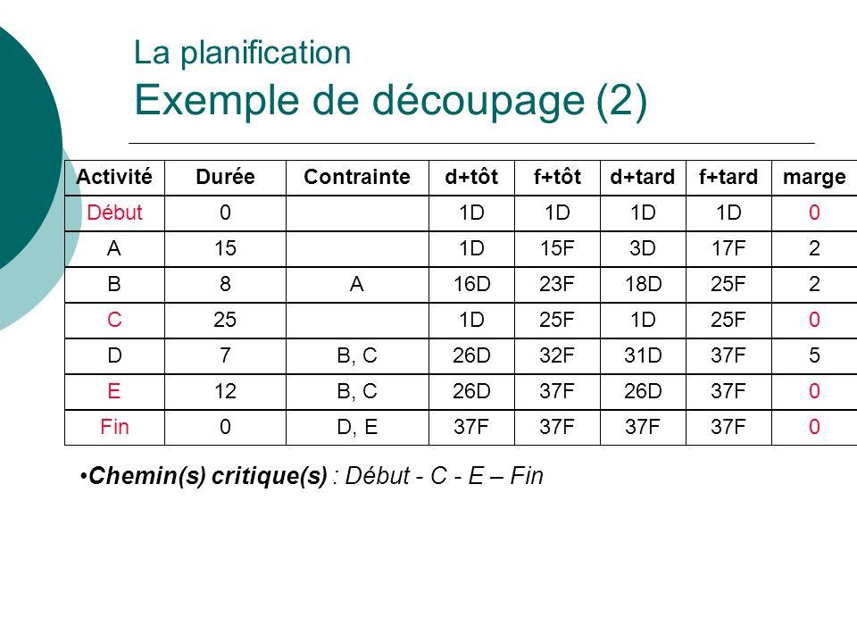 La planification Exemple de découpage (2)