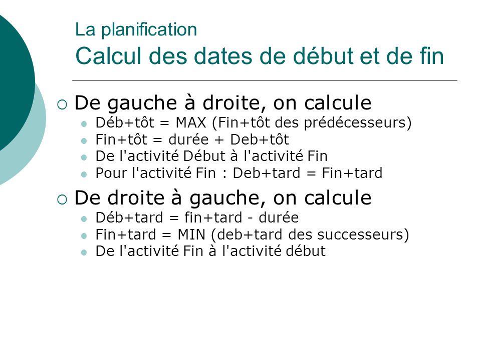 La planification Calcul des dates de début et de fin