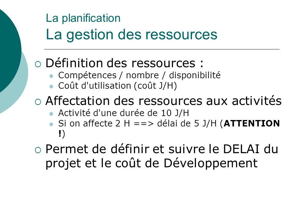 La planification La gestion des ressources