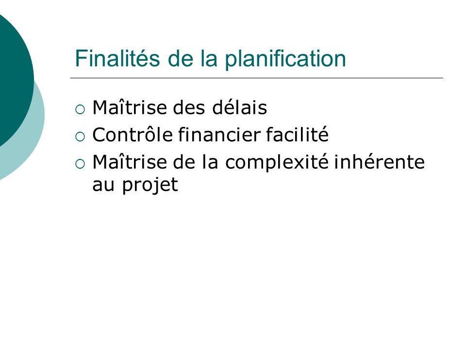Finalités de la planification