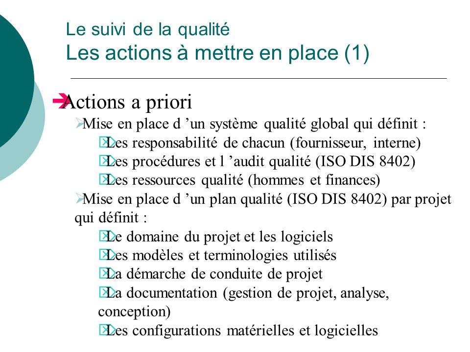 Le suivi de la qualité Les actions à mettre en place (1)