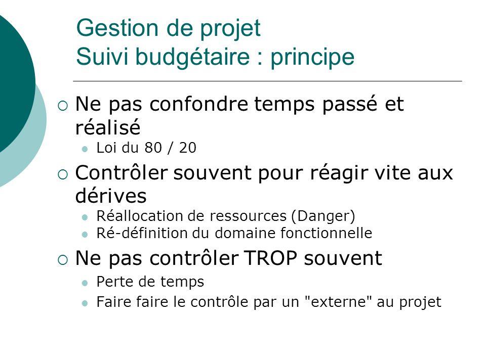 Gestion de projet Suivi budgétaire : principe