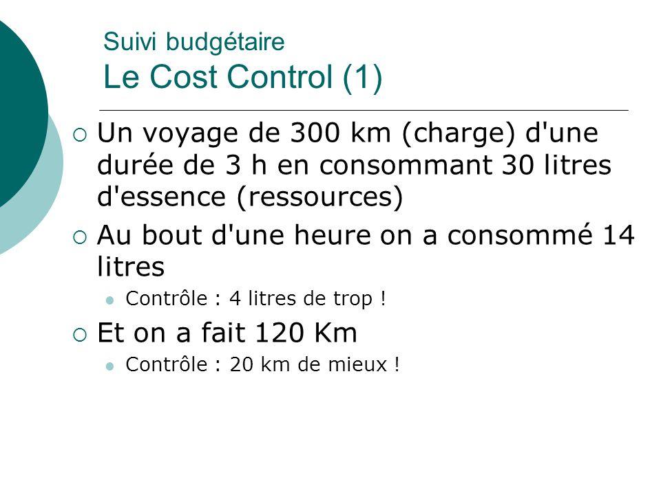Suivi budgétaire Le Cost Control (1)