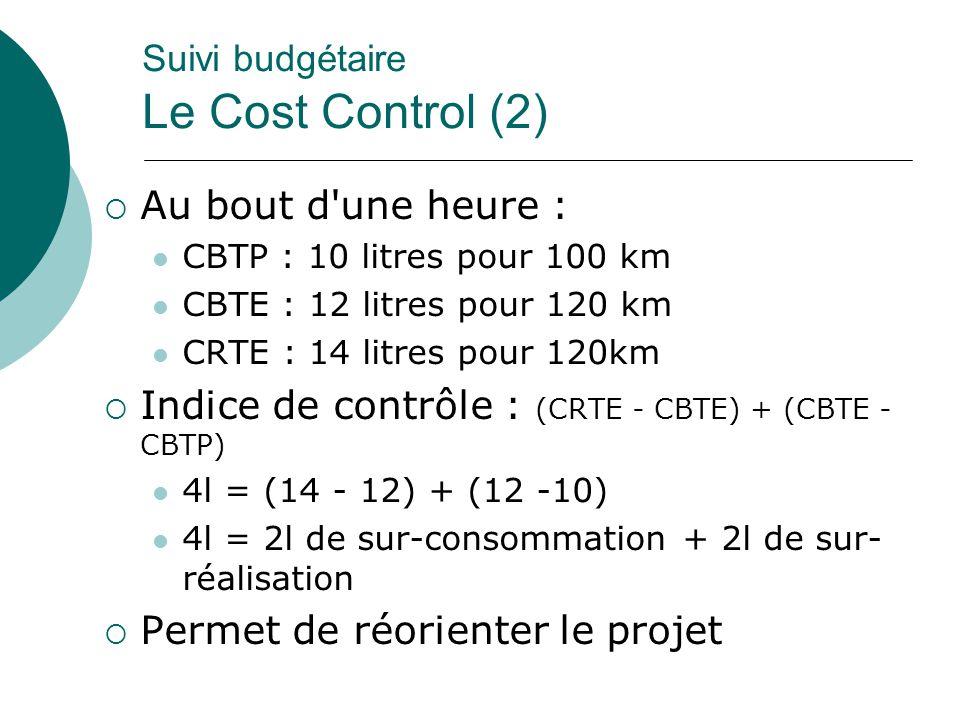 Suivi budgétaire Le Cost Control (2)