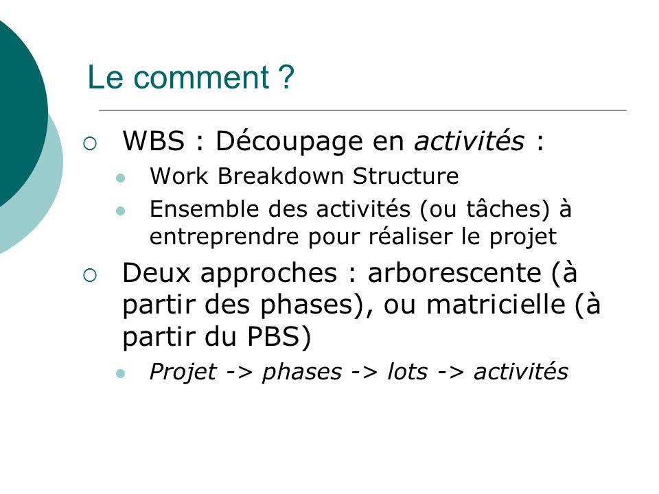 Le comment WBS : Découpage en activités :