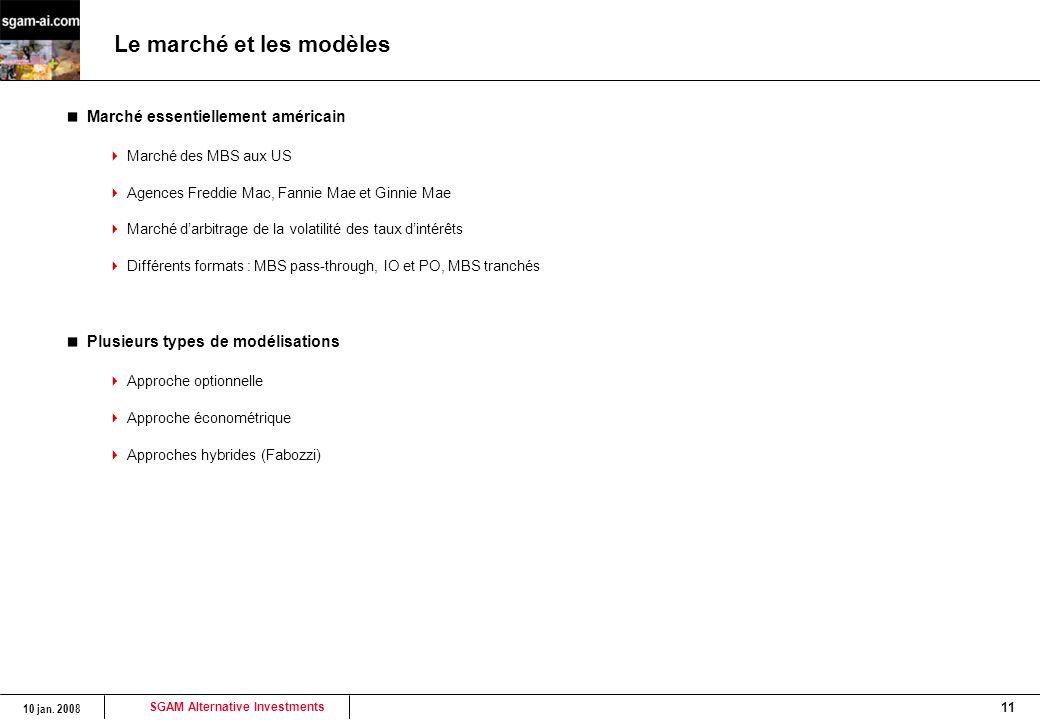 Le marché et les modèles