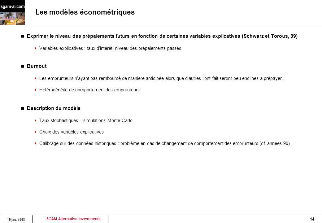 Les modèles économétriques