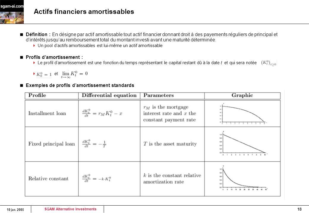Actifs financiers amortissables