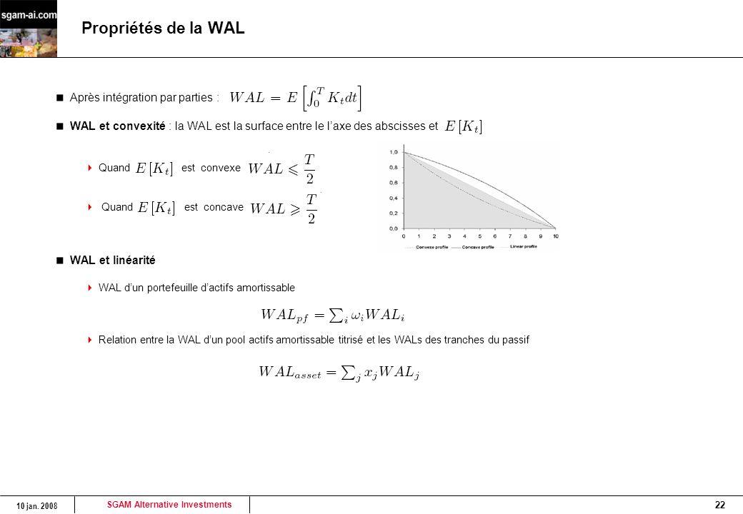 Propriétés de la WAL Après intégration par parties :