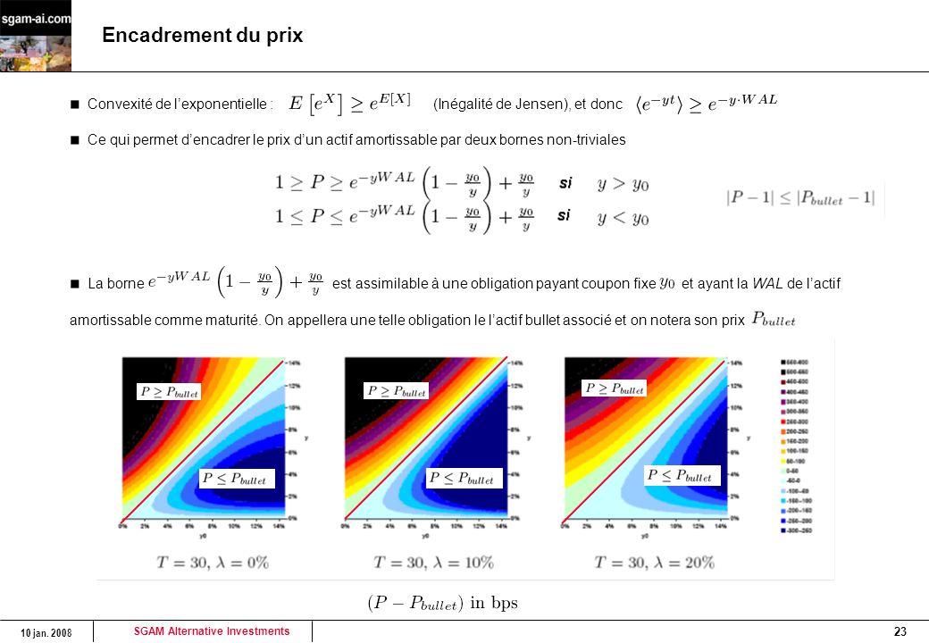 Encadrement du prix Convexité de l'exponentielle : (Inégalité de Jensen), et donc.