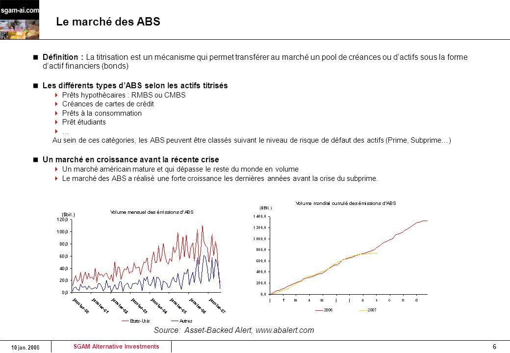 Le marché des ABS