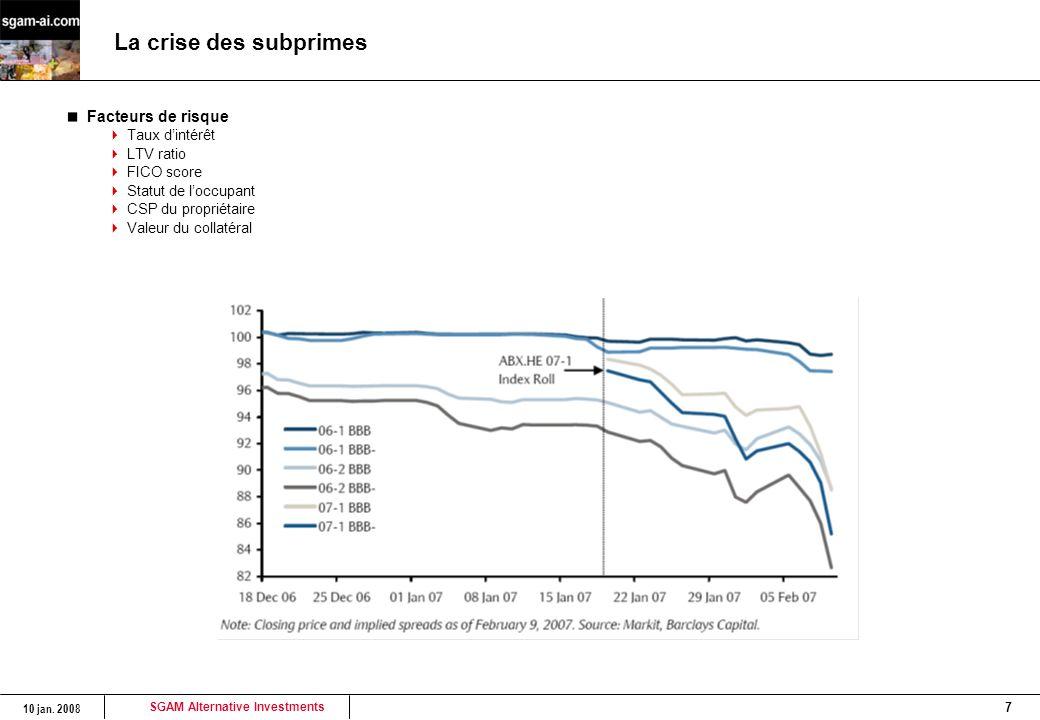 La crise des subprimes Facteurs de risque Taux d'intérêt LTV ratio