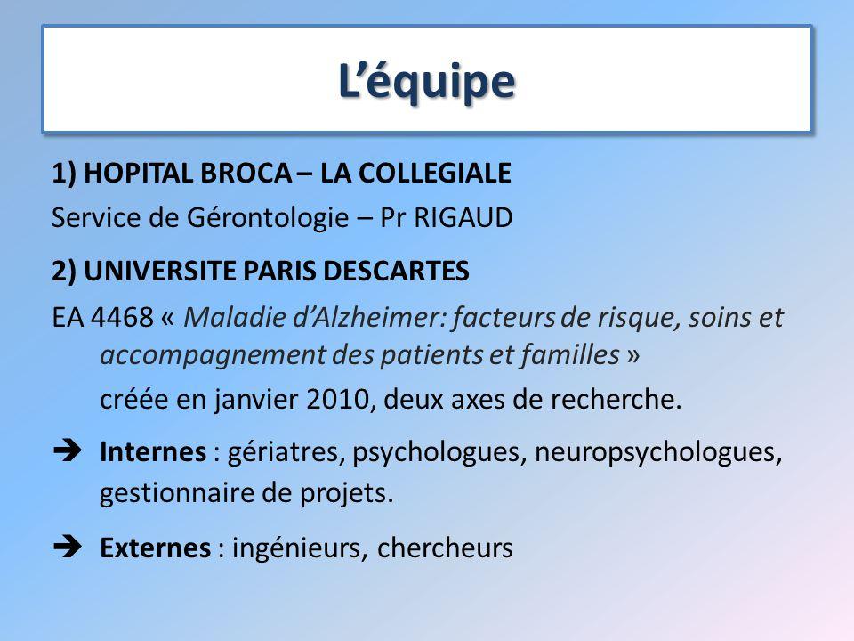 L'équipe 1) HOPITAL BROCA – LA COLLEGIALE. Service de Gérontologie – Pr RIGAUD. 2) UNIVERSITE PARIS DESCARTES.