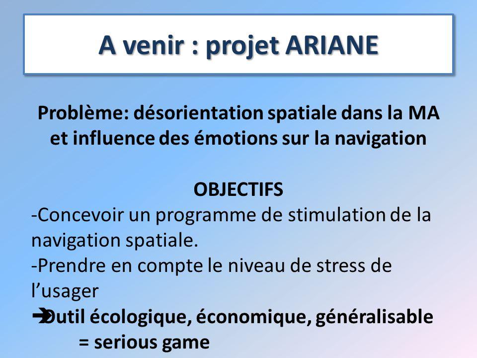 A venir : projet ARIANE Problème: désorientation spatiale dans la MA et influence des émotions sur la navigation.
