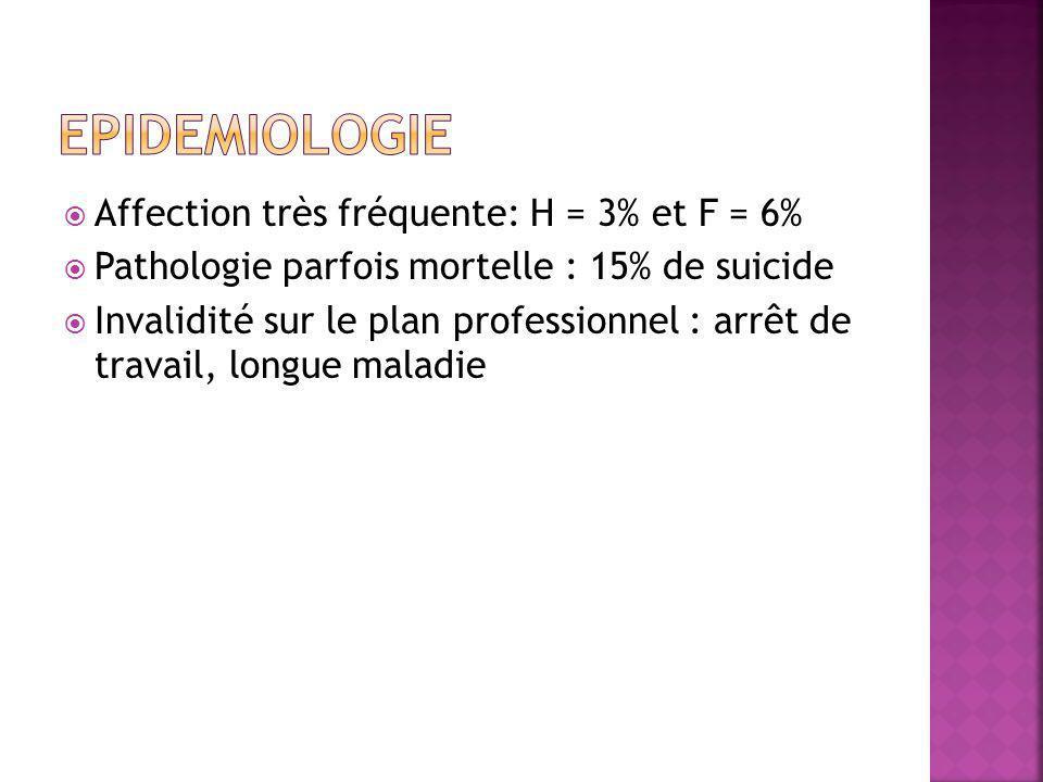 EPIDEMIOLOGIE Affection très fréquente: H = 3% et F = 6%