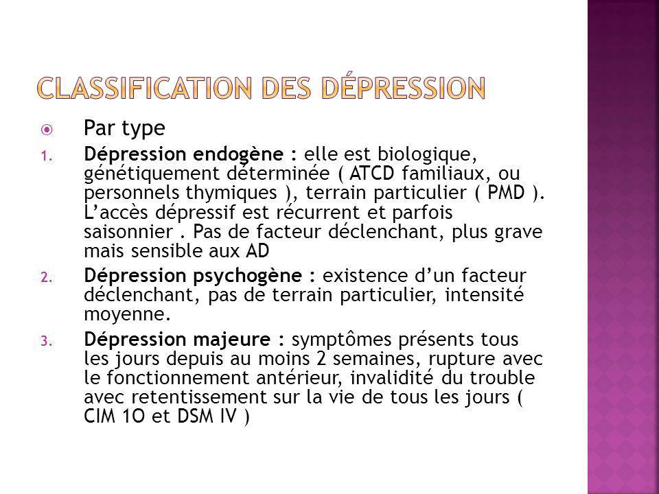 Classification des dépression