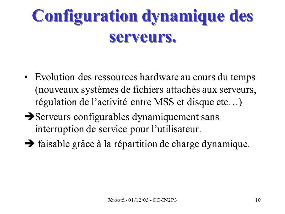 Configuration dynamique des serveurs.