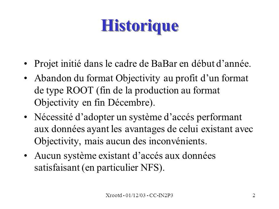 Historique Projet initié dans le cadre de BaBar en début d'année.