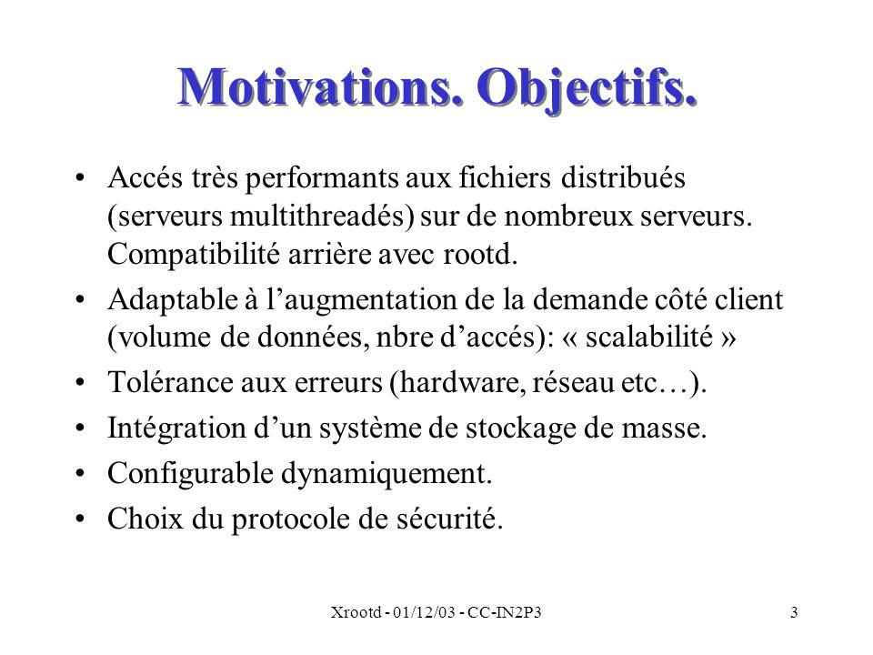 Motivations. Objectifs.