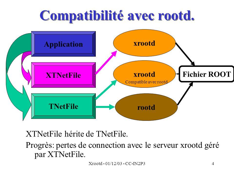 Compatibilité avec rootd.