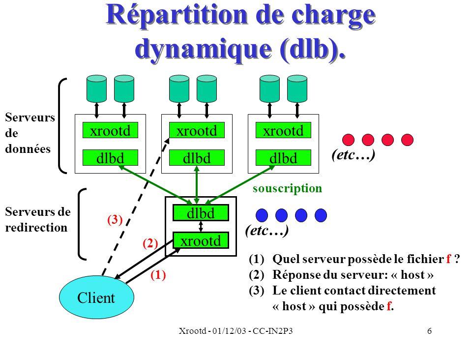 Répartition de charge dynamique (dlb).